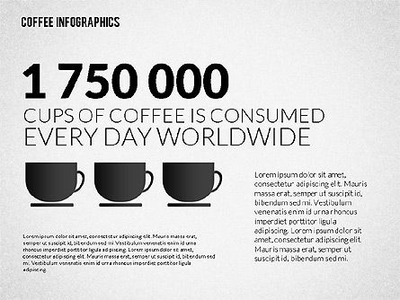 Coffee Infographics, Slide 4, 02311, Infographics — PoweredTemplate.com