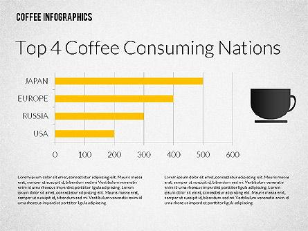 Coffee Infographics, Slide 5, 02311, Infographics — PoweredTemplate.com