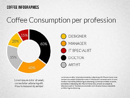 Coffee Infographics, Slide 7, 02311, Infographics — PoweredTemplate.com