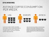 Coffee Infographics#2