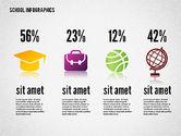 Modern School Infographics#5