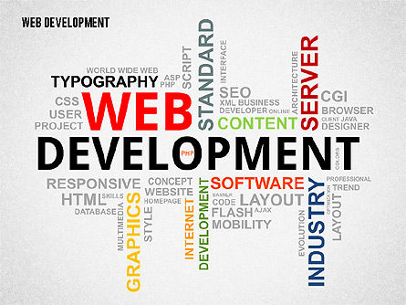 Web Development Word Cloud, 02393, Presentation Templates — PoweredTemplate.com