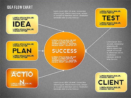 Idea Development Flow Chart, Slide 10, 02521, Flow Charts — PoweredTemplate.com