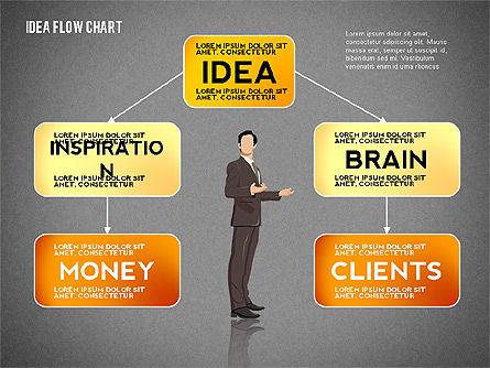 Idea Development Flow Chart, Slide 11, 02521, Flow Charts — PoweredTemplate.com