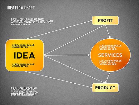 Idea Development Flow Chart, Slide 12, 02521, Flow Charts — PoweredTemplate.com