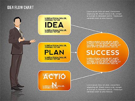 Idea Development Flow Chart, Slide 13, 02521, Flow Charts — PoweredTemplate.com