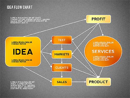 Idea Development Flow Chart, Slide 14, 02521, Flow Charts — PoweredTemplate.com