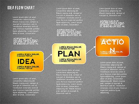 Idea Development Flow Chart, Slide 15, 02521, Flow Charts — PoweredTemplate.com