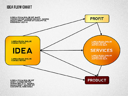 Idea Development Flow Chart Slide 4