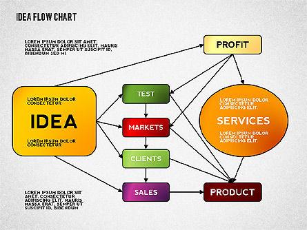 Idea Development Flow Chart, Slide 6, 02521, Flow Charts — PoweredTemplate.com