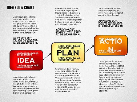 Idea Development Flow Chart, Slide 7, 02521, Flow Charts — PoweredTemplate.com