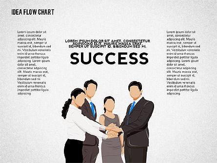 Idea Development Flow Chart, Slide 8, 02521, Flow Charts — PoweredTemplate.com