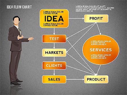 Idea Development Flow Chart, Slide 9, 02521, Flow Charts — PoweredTemplate.com