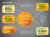 Idea Development Flow Chart#10
