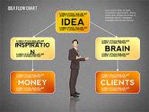 Idea Development Flow Chart#11