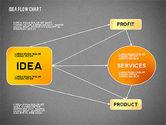 Idea Development Flow Chart#12
