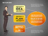 Idea Development Flow Chart#13