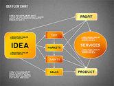 Idea Development Flow Chart#14