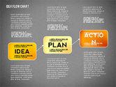 Idea Development Flow Chart#15