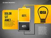 Idea Energy Infographics#15
