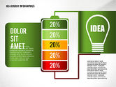 Idea Energy Infographics#2
