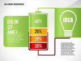 Idea Energy Infographics#3