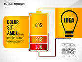 Idea Energy Infographics#4