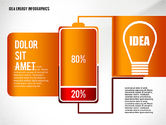 Idea Energy Infographics#5