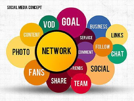 Presentation Templates: 社交媒体网络概念 #02535