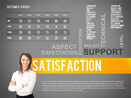 Customer Service Presentation Template, Slide 12, 02560, Presentation Templates — PoweredTemplate.com