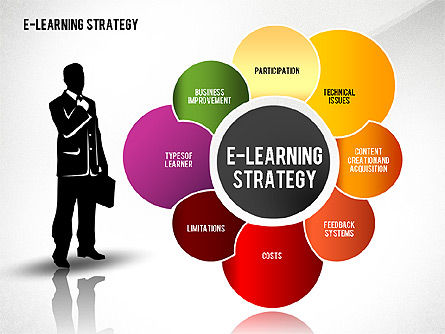 Stage Diagrams: E-learning Strategy Diagram #02603