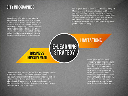 E-learning Strategy Diagram, Slide 10, 02603, Stage Diagrams — PoweredTemplate.com