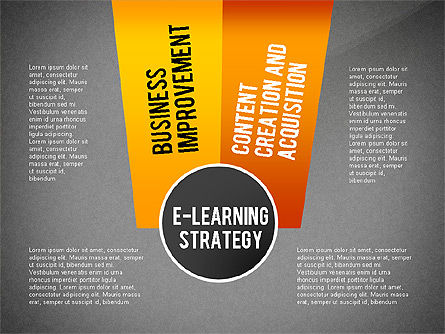 E-learning Strategy Diagram, Slide 11, 02603, Stage Diagrams — PoweredTemplate.com