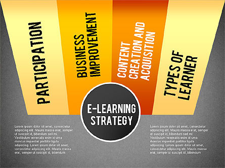 E-learning Strategy Diagram, Slide 15, 02603, Stage Diagrams — PoweredTemplate.com