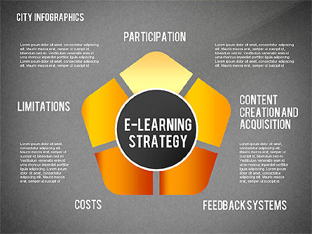 E-learning Strategy Diagram, Slide 16, 02603, Stage Diagrams — PoweredTemplate.com