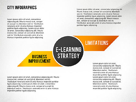 E-learning Strategy Diagram Slide 2