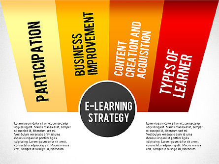 E-learning Strategy Diagram, Slide 7, 02603, Stage Diagrams — PoweredTemplate.com