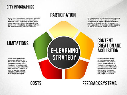 E-learning Strategy Diagram, Slide 8, 02603, Stage Diagrams — PoweredTemplate.com