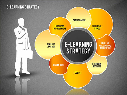 E-learning Strategy Diagram, Slide 9, 02603, Stage Diagrams — PoweredTemplate.com