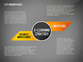 E-learning Strategy Diagram#10