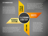 E-learning Strategy Diagram#13