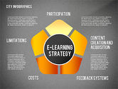 E-learning Strategy Diagram#16