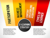 E-learning Strategy Diagram#7