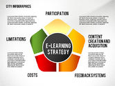 E-learning Strategy Diagram#8