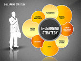 E-learning Strategy Diagram#9