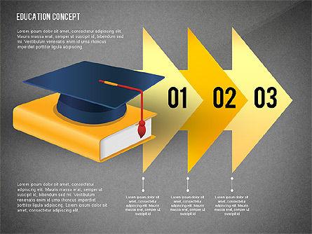 Education Presentation Toolbox, Slide 9, 02652, Education Charts and Diagrams — PoweredTemplate.com