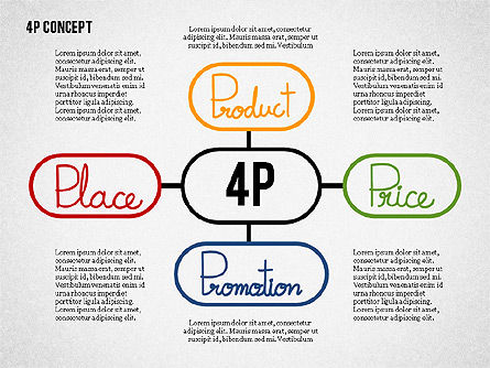 Business Models: The 4Ps of Marketing Presentation Concept #02693