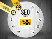 SEO Process Stages#12