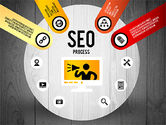 SEO Process Stages#14