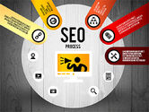 SEO Process Stages#15